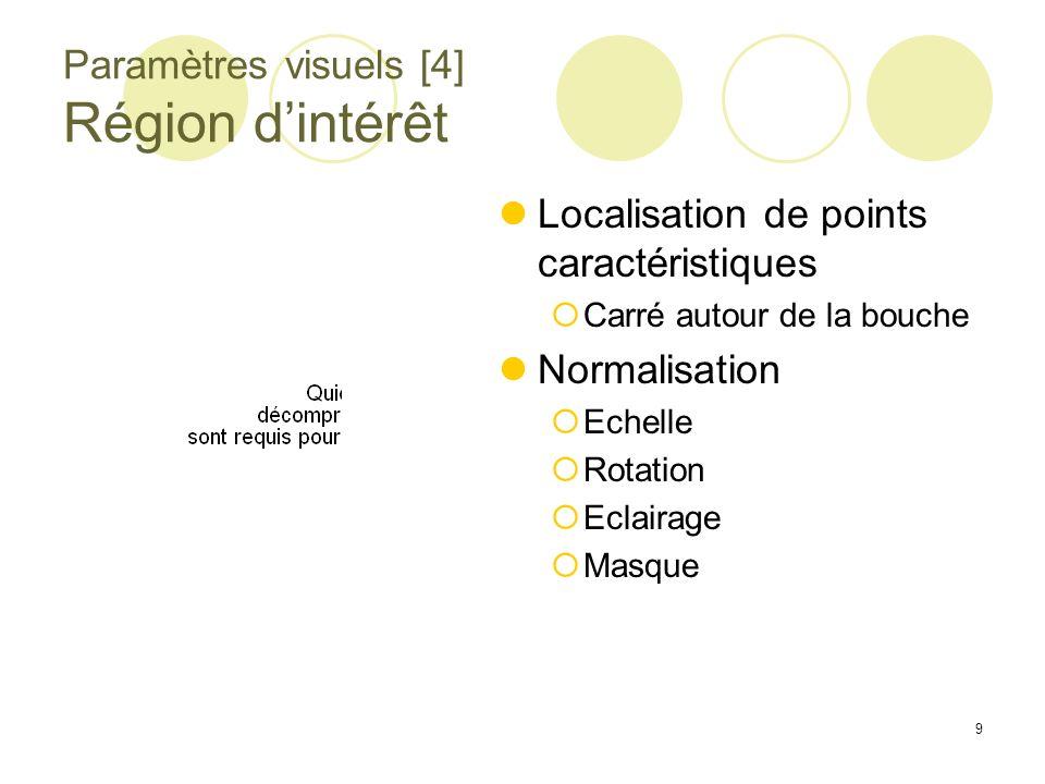 Paramètres visuels [4] Région d'intérêt